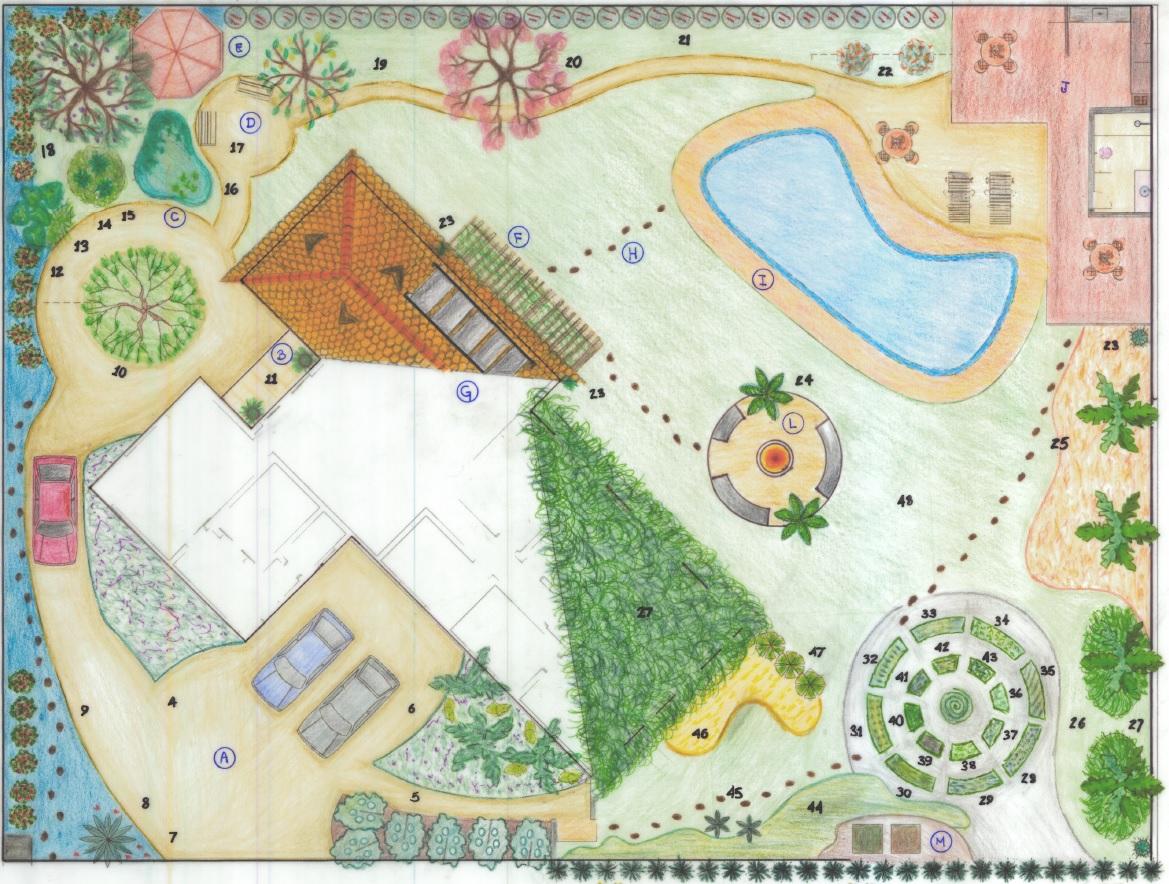 Planejamento Permacultural & Paisagístico_2008